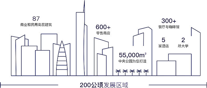 DMCC-ChinaMicrosite-infographic-1